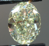 SOLD....Loose Yellow Diamond: 4.03ct Y-Z I1 Oval Brilliant Diamond GIA R6526