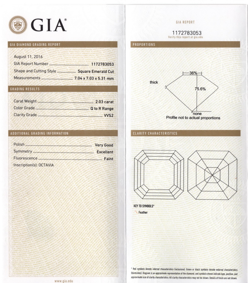 different and with vary giadiamondreportcut a diamond cut report why reports how gia of grading types lab