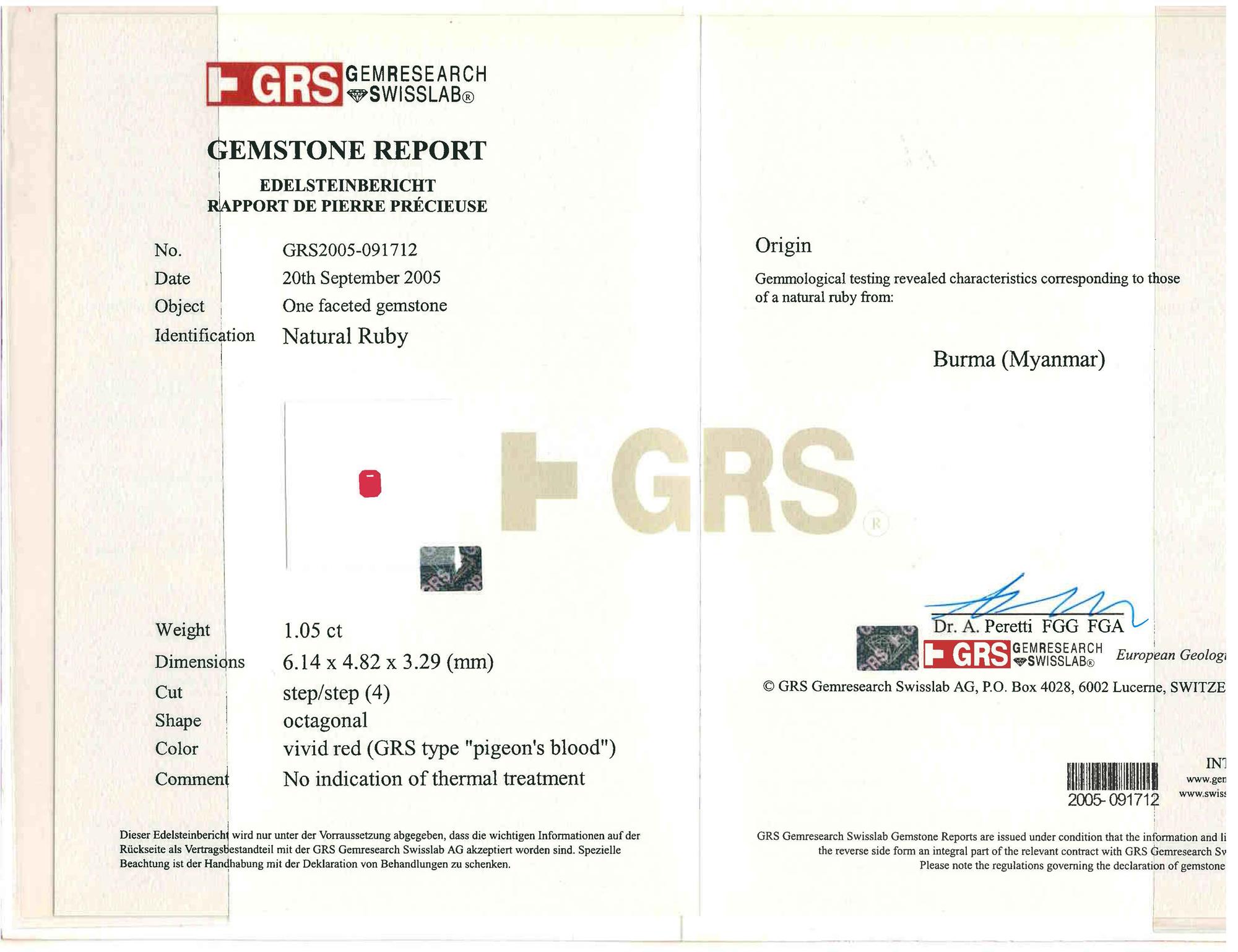 grs report