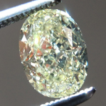 SOLD.....Loose Yellow Diamond: 1.05ct Fancy Yellow SI1 Oval Shape Diamond GIA R7189